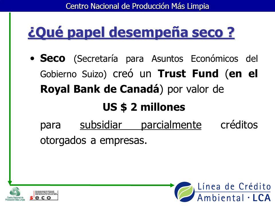 Centro Nacional de Producción Más Limpia Intermediarios financieros BANCOLOMBIA BANCO DE BOGOTÁ CORFINSURA