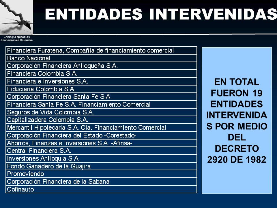 Crisis y/o episodios financieros en Colombia ENTIDADES INTERVENIDAS EN TOTAL FUERON 19 ENTIDADES INTERVENIDA S POR MEDIO DEL DECRETO 2920 DE 1982