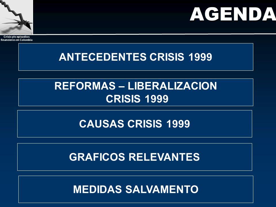Crisis y/o episodios financieros en Colombia AGENDA MEDIDAS SALVAMENTO ANTECEDENTES CRISIS 1999 REFORMAS – LIBERALIZACION CRISIS 1999 GRAFICOS RELEVAN