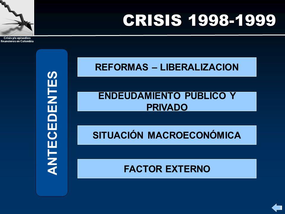 Crisis y/o episodios financieros en Colombia CRISIS 1998-1999 ANTECEDENTES SITUACIÓN MACROECONÓMICA FACTOR EXTERNO ENDEUDAMIENTO PÚBLICO Y PRIVADO REF
