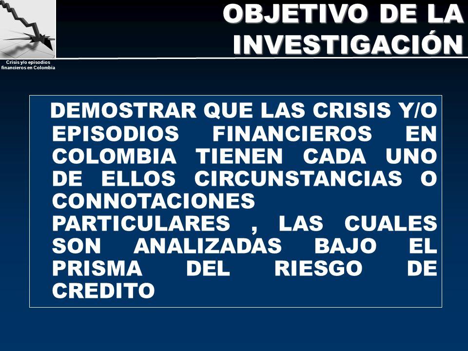 Crisis y/o episodios financieros en Colombia CONCLUSIONES EXISTEN MECANISMOS PARA CONTROLAR EL RIESGO DE CREDITO PROVISION SEGURO DEPOSITO PROVISION CONTRACICILICA/SEGURO DEPOSITO APROPIADOS PERO INSUFICIENTES PARA ENFRENTAR UNA CRISIS RIESGO DE CRÉDITO ES ESENCIA DE LA ACTIVIDAD BANCARIA NO HAY MEDIDA PREVIA QUE SEA SUFICIENTE PARA ELIMINAR EL RIESGO DE CRÉDITO CADA EPISODIO ES PARTICULAR
