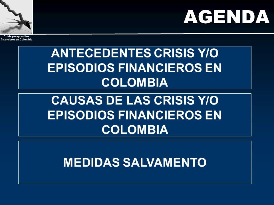 Crisis y/o episodios financieros en ColombiaAGENDA MEDIDAS SALVAMENTO ANTECEDENTES CRISIS Y/O EPISODIOS FINANCIEROS EN COLOMBIA CAUSAS DE LAS CRISIS Y