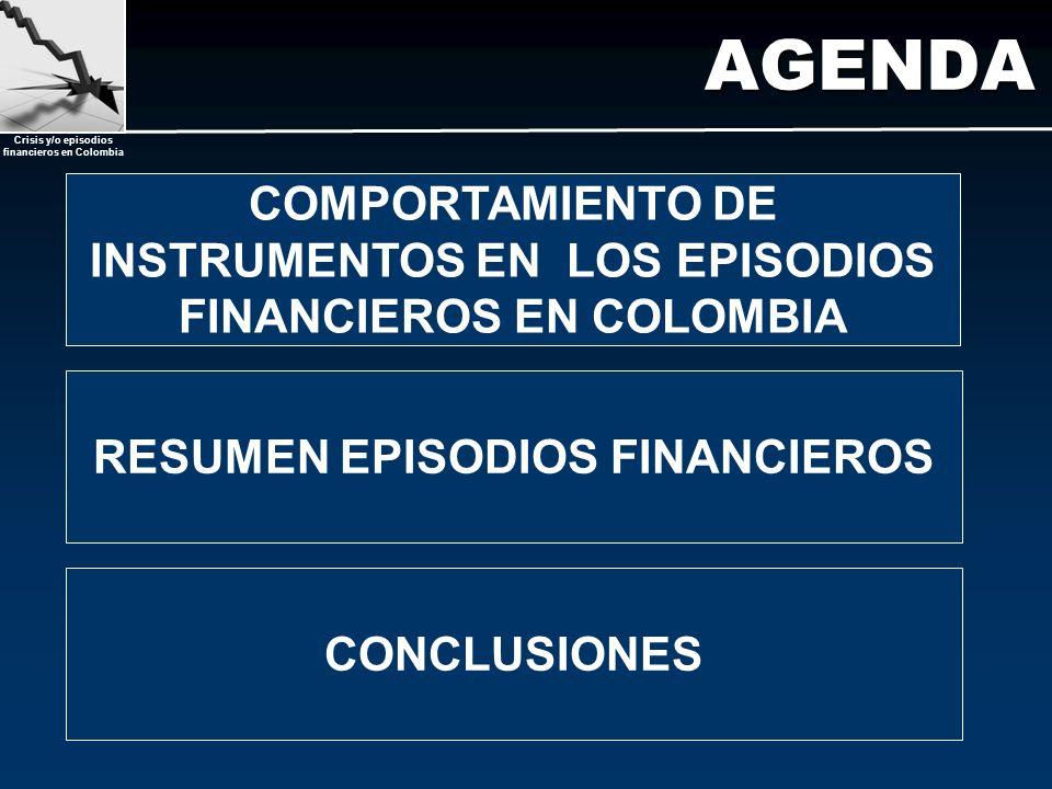Crisis y/o episodios financieros en ColombiaAGENDA RESUMEN EPISODIOS FINANCIEROS CONCLUSIONES COMPORTAMIENTO DE INSTRUMENTOS EN LOS EPISODIOS FINANCIE