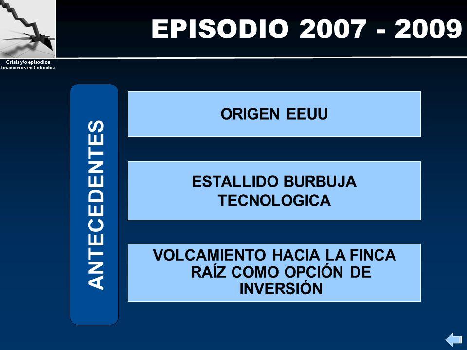 Crisis y/o episodios financieros en Colombia ESTALLIDO BURBUJA TECNOLOGICA VOLCAMIENTO HACIA LA FINCA RAÍZ COMO OPCIÓN DE INVERSIÓN EPISODIO 2007 - 20