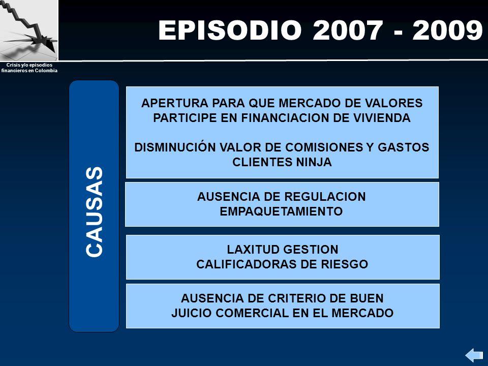 Crisis y/o episodios financieros en Colombia APERTURA PARA QUE MERCADO DE VALORES PARTICIPE EN FINANCIACION DE VIVIENDA DISMINUCIÓN VALOR DE COMISIONE