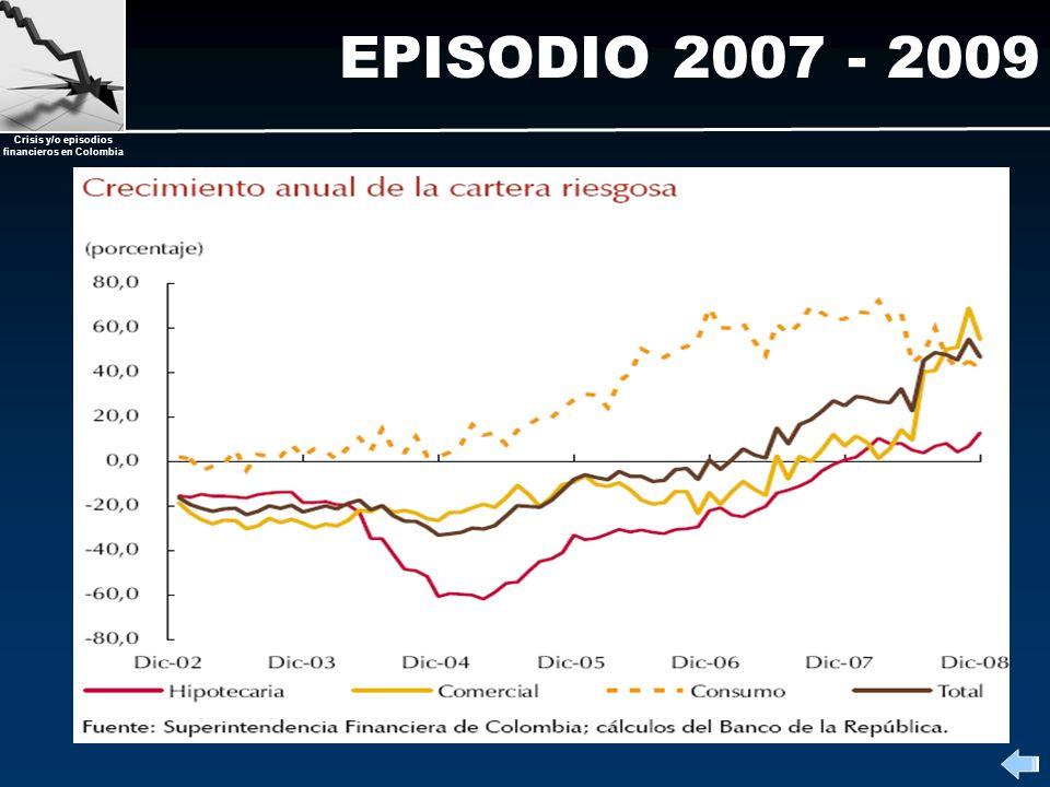 Crisis y/o episodios financieros en Colombia EPISODIO 2007 - 2009