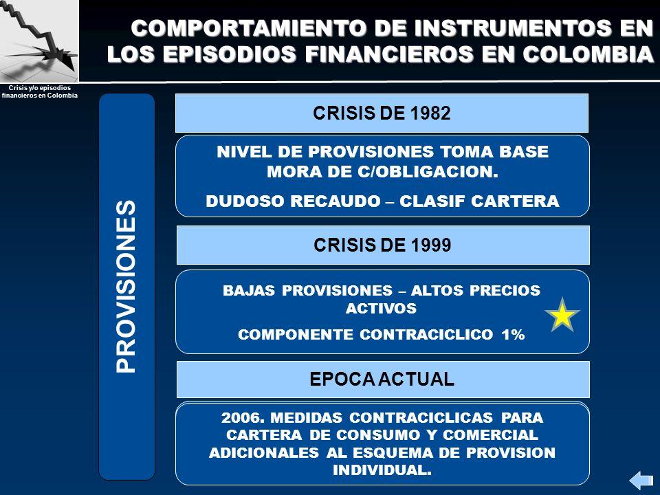 Crisis y/o episodios financieros en Colombia CRISIS DE 1982 CRISIS DE 1999 EPOCA ACTUAL NIVEL DE PROVISIONES TOMA BASE MORA DE C/OBLIGACION. DUDOSO RE