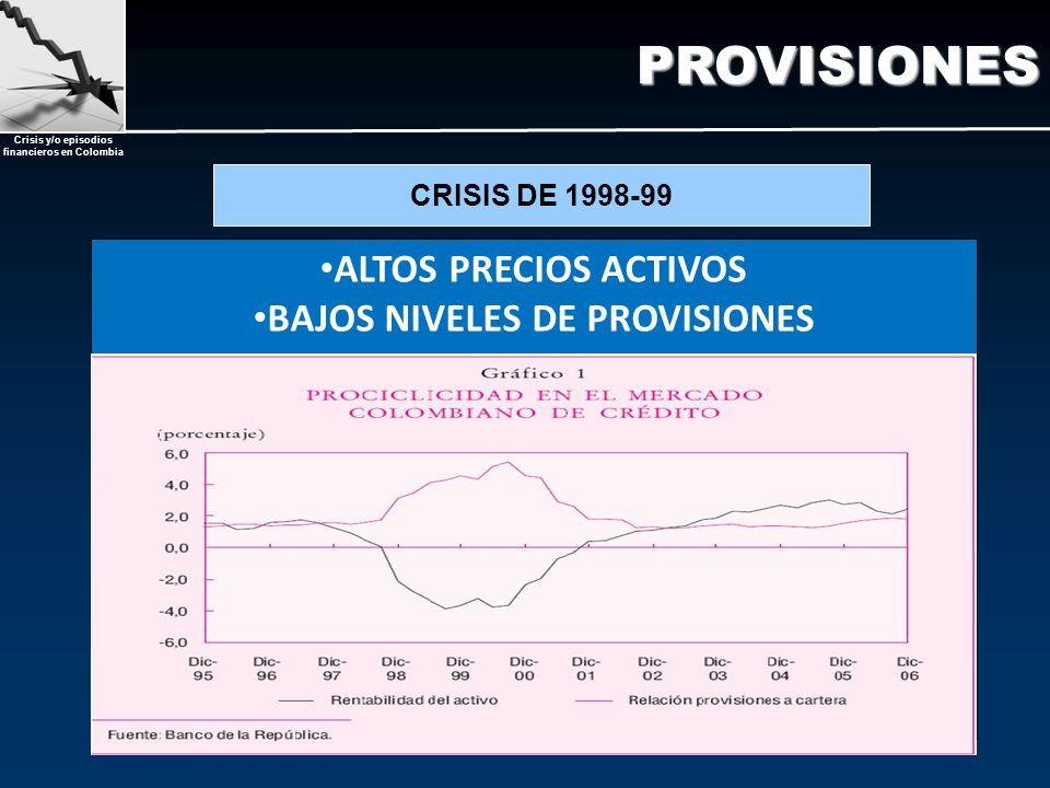 Crisis y/o episodios financieros en ColombiaPROVISIONES ALTOS PRECIOS ACTIVOS BAJOS NIVELES DE PROVISIONES CRISIS DE 1998-99