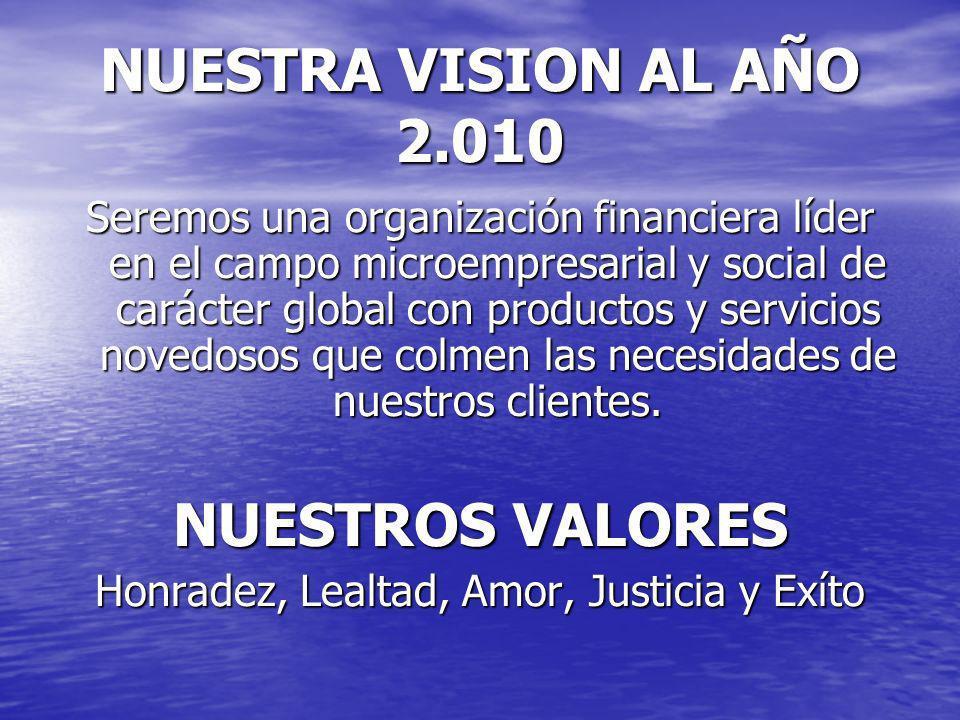 NUESTRA VISION AL AÑO 2.010 Seremos una organización financiera líder en el campo microempresarial y social de carácter global con productos y servici
