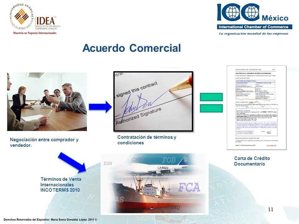 11 Acuerdo Comercial Negociación entre comprador y vendedor. Contratación de términos y condiciones Carta de Crédito Documentario Términos de Venta In