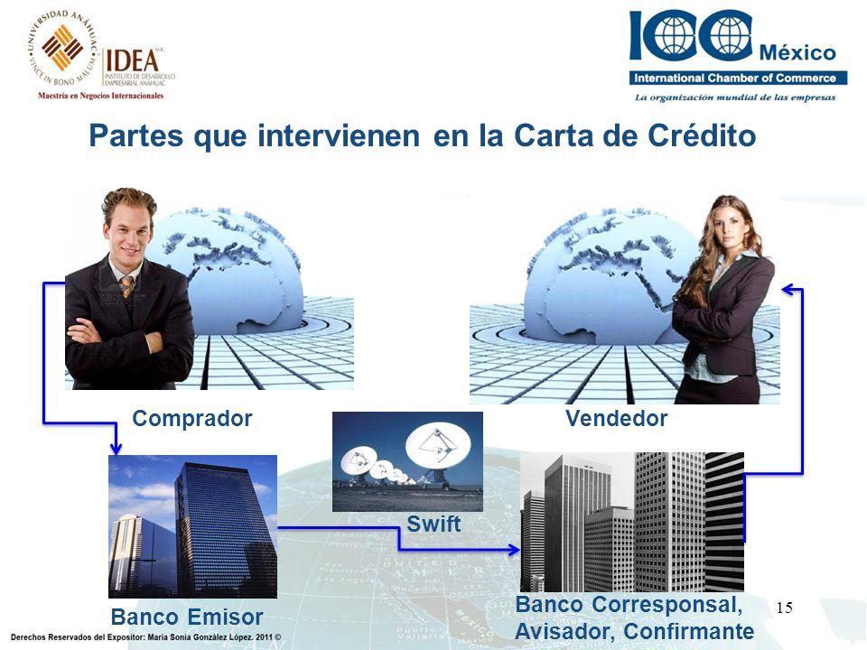 15 Partes que intervienen en la Carta de Crédito CompradorVendedor Banco Emisor Banco Corresponsal, Avisador, Confirmante Swift