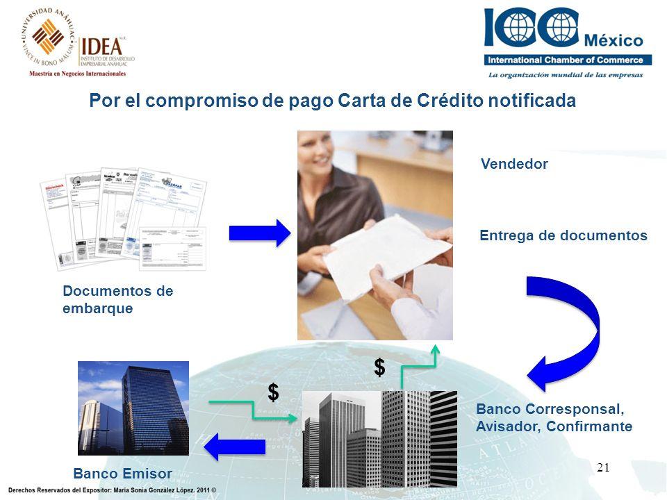 21 Por el compromiso de pago Carta de Crédito notificada Documentos de embarque Entrega de documentos Banco Corresponsal, Avisador, Confirmante Banco