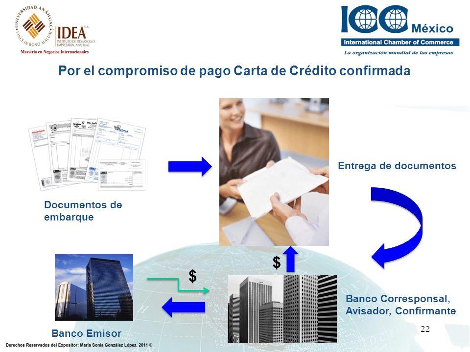 22 Por el compromiso de pago Carta de Crédito confirmada Documentos de embarque Entrega de documentos Banco Corresponsal, Avisador, Confirmante Banco