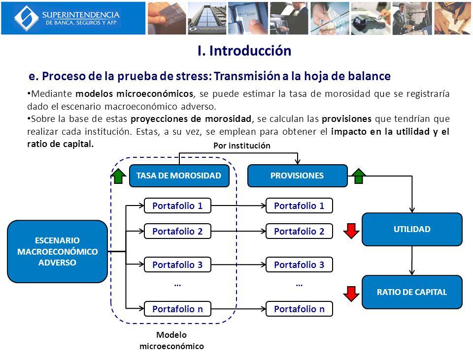 I. Introducción e. Proceso de la prueba de stress: Transmisión a la hoja de balance Mediante modelos microeconómicos, se puede estimar la tasa de moro