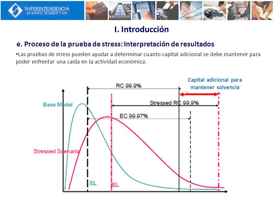 Capital adicional para mantener solvencia I. Introducción e. Proceso de la prueba de stress: Interpretación de resultados Las pruebas de stress pueden