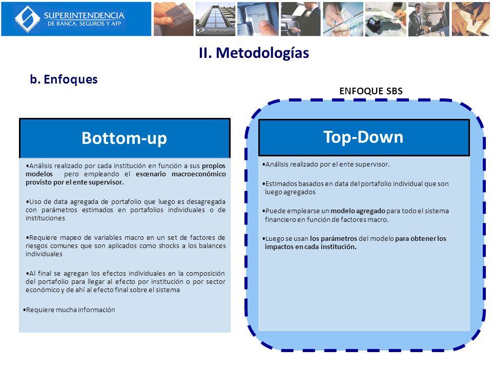 Bottom-up Análisis realizado por cada institución en función a sus propios modelos pero empleando el escenario macroeconómico provisto por el ente sup