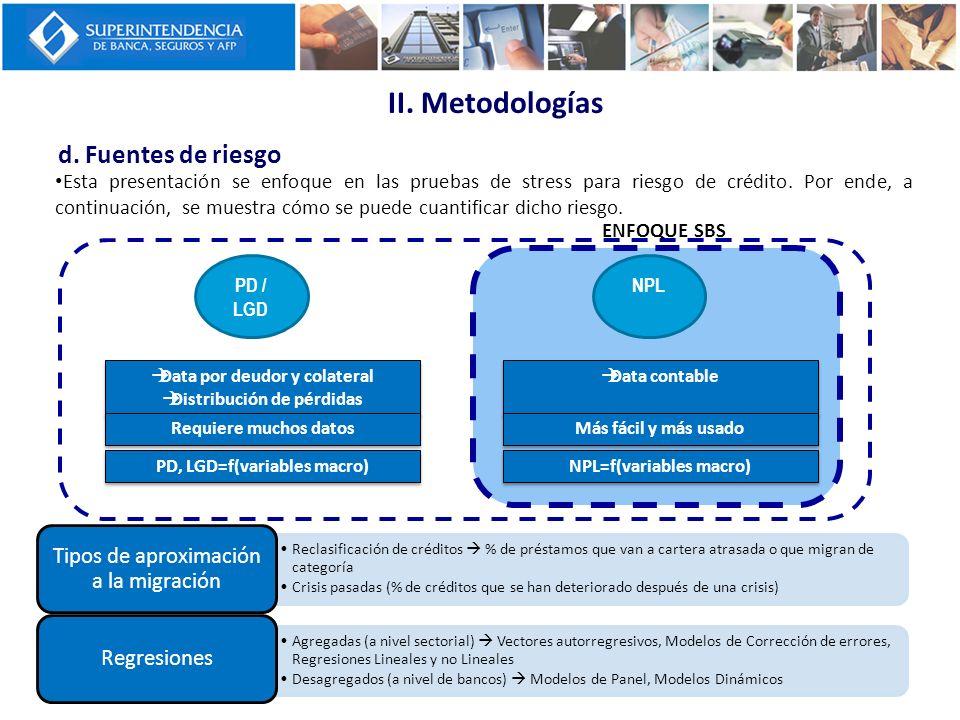 PD / LGD Data por deudor y colateral Distribución de pérdidas Data por deudor y colateral Distribución de pérdidas NPL Data contable Requiere muchos d