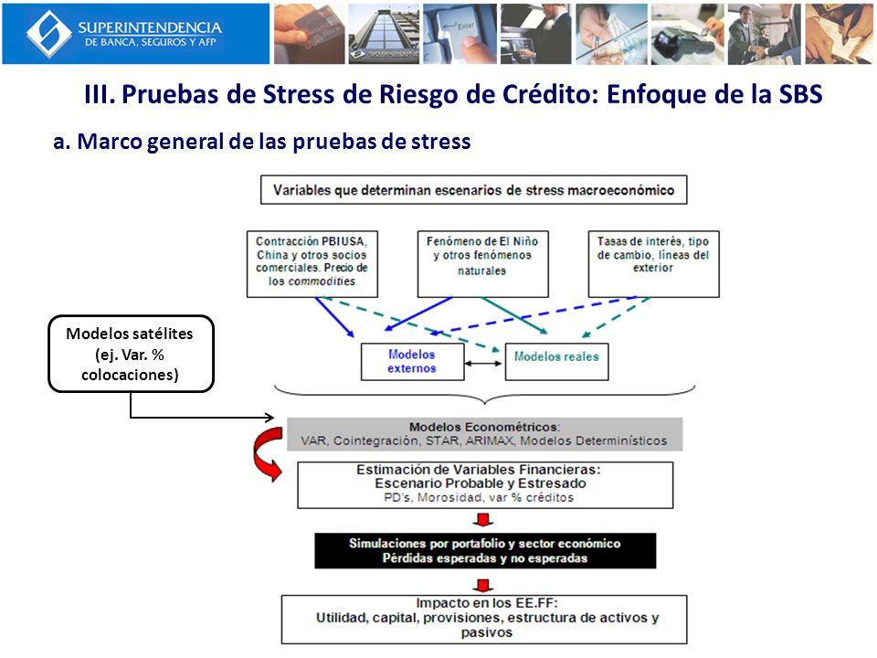 a. Marco general de las pruebas de stress Modelos satélites (ej. Var. % colocaciones)