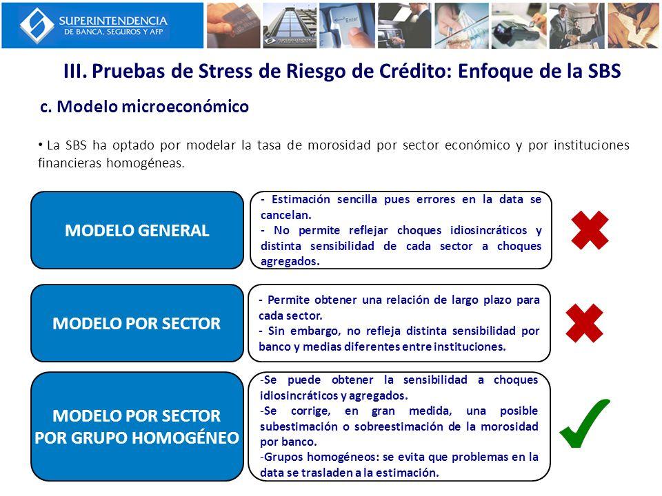 III. Pruebas de Stress de Riesgo de Crédito: Enfoque de la SBS c. Modelo microeconómico MODELO GENERAL MODELO POR SECTOR POR GRUPO HOMOGÉNEO La SBS ha