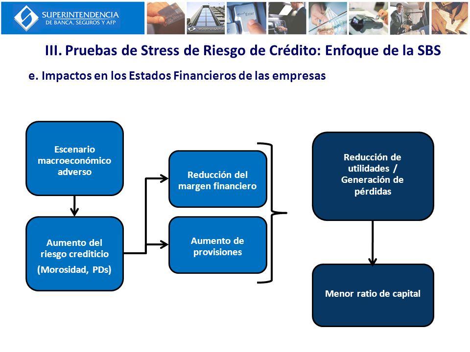III. Pruebas de Stress de Riesgo de Crédito: Enfoque de la SBS e. Impactos en los Estados Financieros de las empresas Escenario macroeconómico adverso