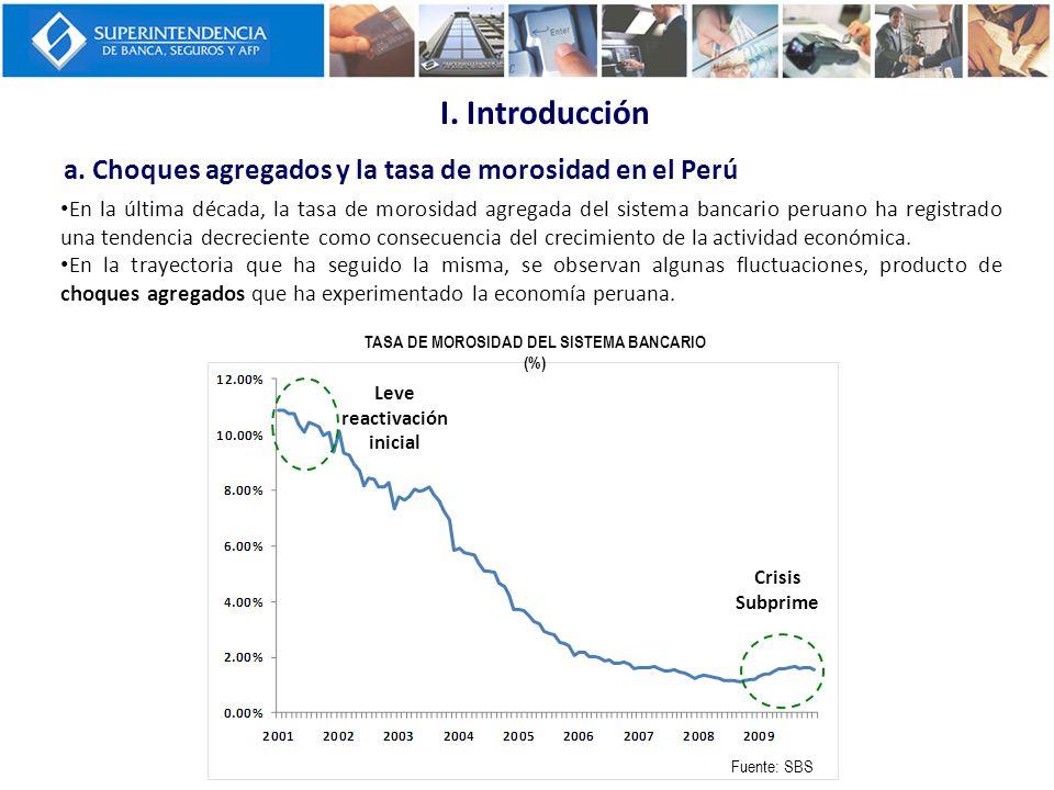 a. Choques agregados y la tasa de morosidad en el Perú En la última década, la tasa de morosidad agregada del sistema bancario peruano ha registrado u