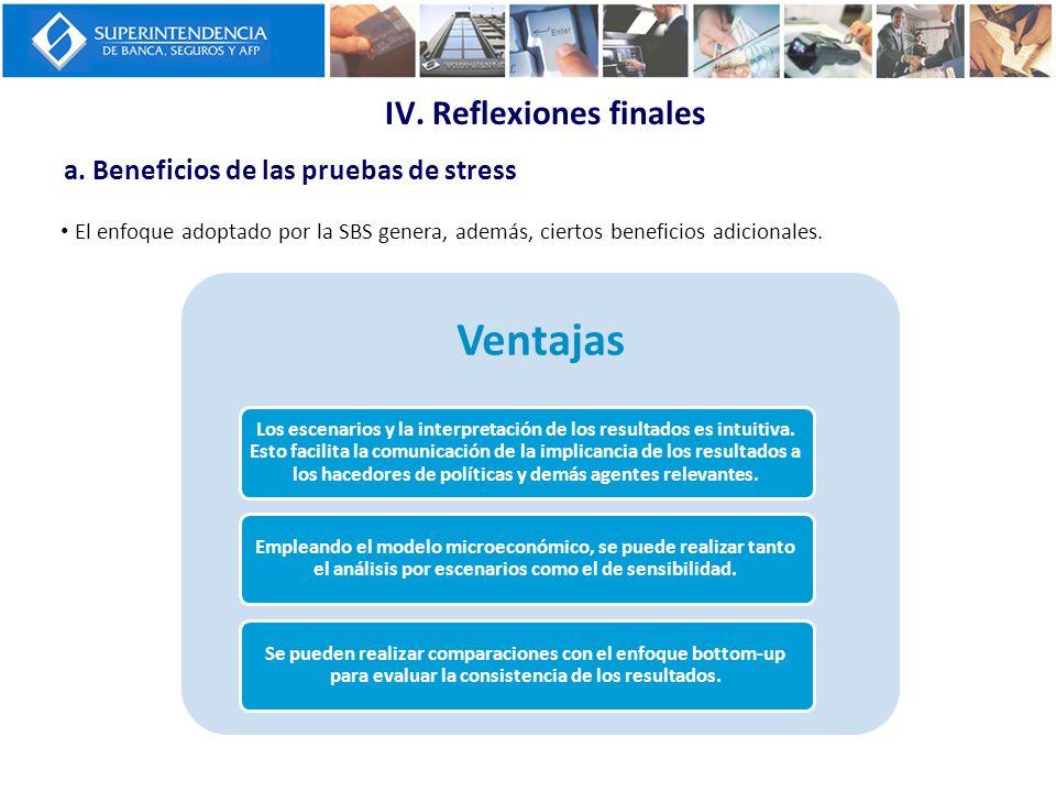 IV. Reflexiones finales a. Beneficios de las pruebas de stress El enfoque adoptado por la SBS genera, además, ciertos beneficios adicionales. Ventajas