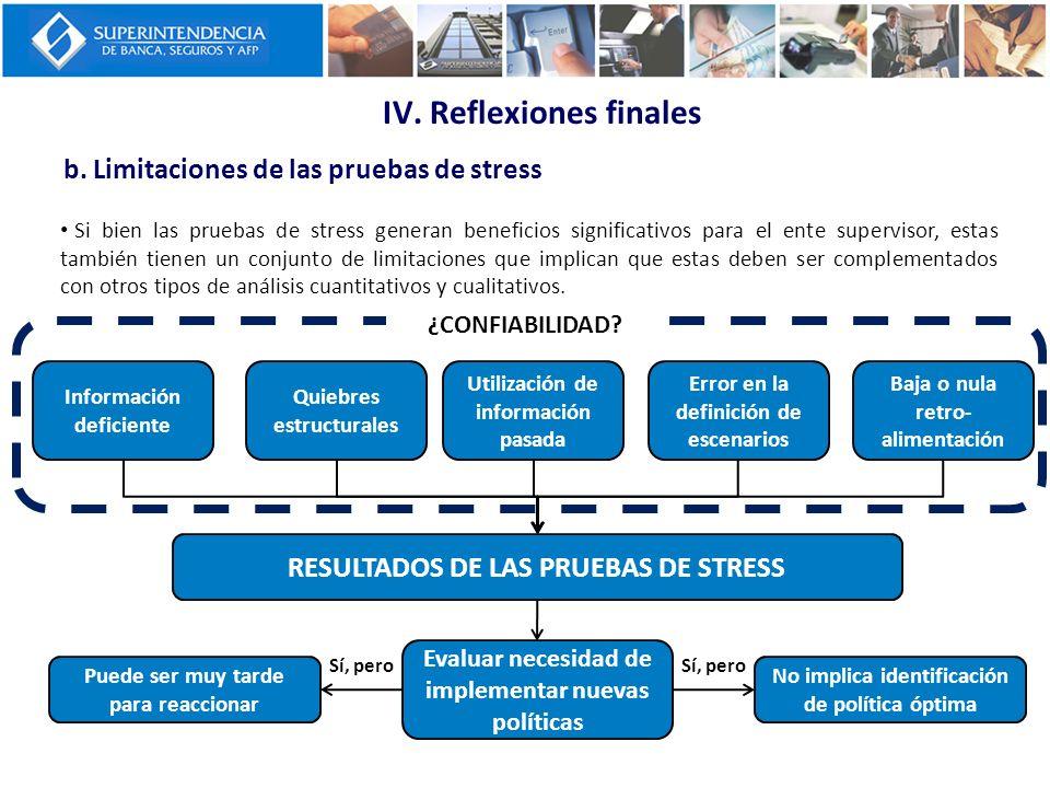 IV. Reflexiones finales b. Limitaciones de las pruebas de stress Si bien las pruebas de stress generan beneficios significativos para el ente supervis
