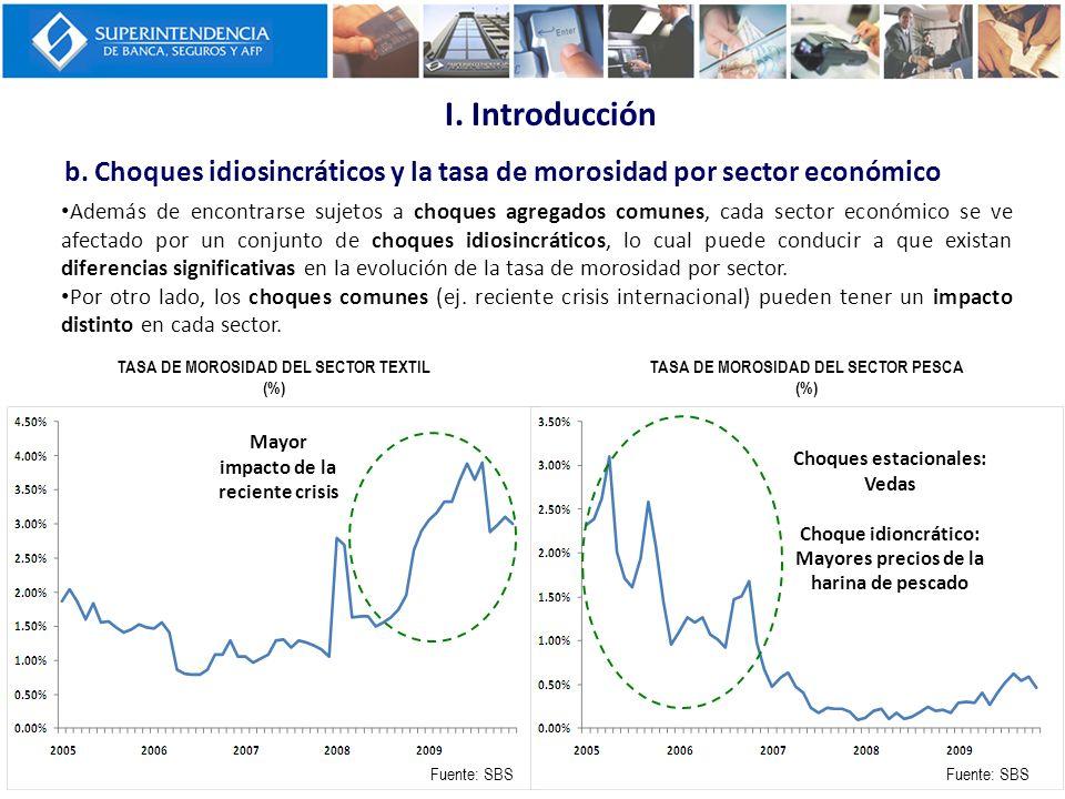 b. Choques idiosincráticos y la tasa de morosidad por sector económico Además de encontrarse sujetos a choques agregados comunes, cada sector económic