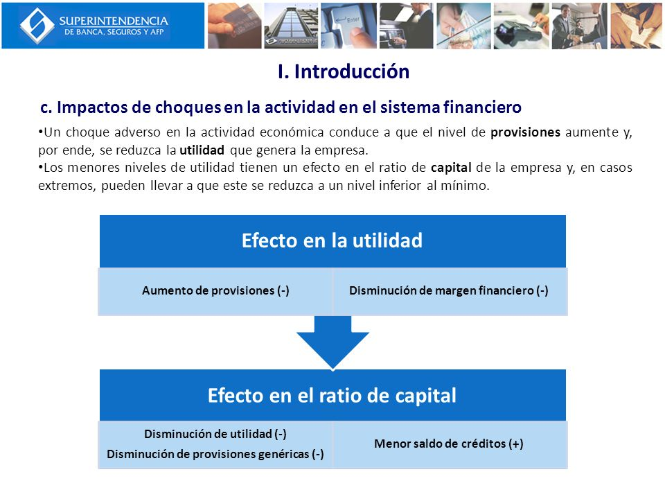 Efecto en el ratio de capital Disminución de utilidad (-) Disminución de provisiones genéricas (-) Menor saldo de créditos (+) Efecto en la utilidad A