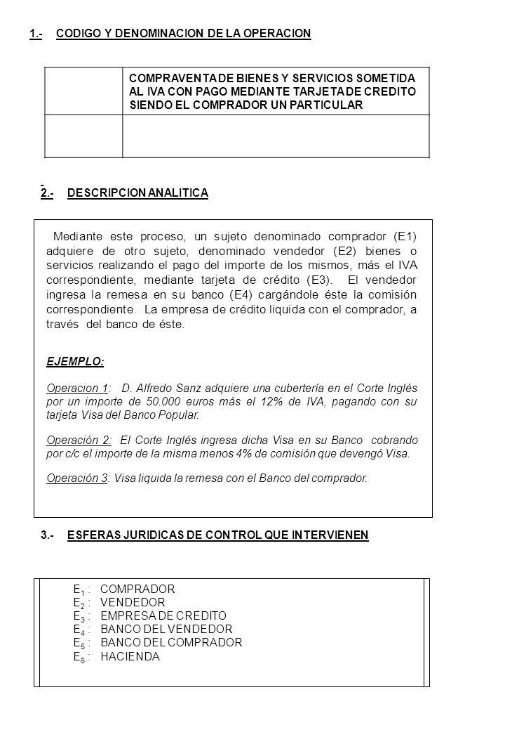 1.-CODIGO Y DENOMINACION DE LA OPERACION 2.-DESCRIPCION ANALITICA Mediante este proceso, un sujeto denominado comprador (E1) adquiere de otro sujeto,