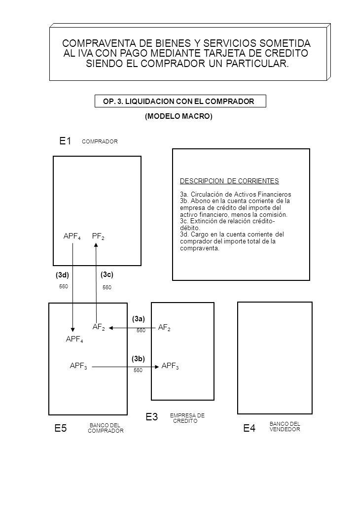 OP. 3. LIQUIDACION CON EL COMPRADOR (MODELO MACRO) E1 E5 E4 COMPRADOR BANCO DEL COMPRADOR BANCO DEL VENDEDOR APF 3 APF 4 (3d) (3c) (3a) (3b) E3 EMPRES