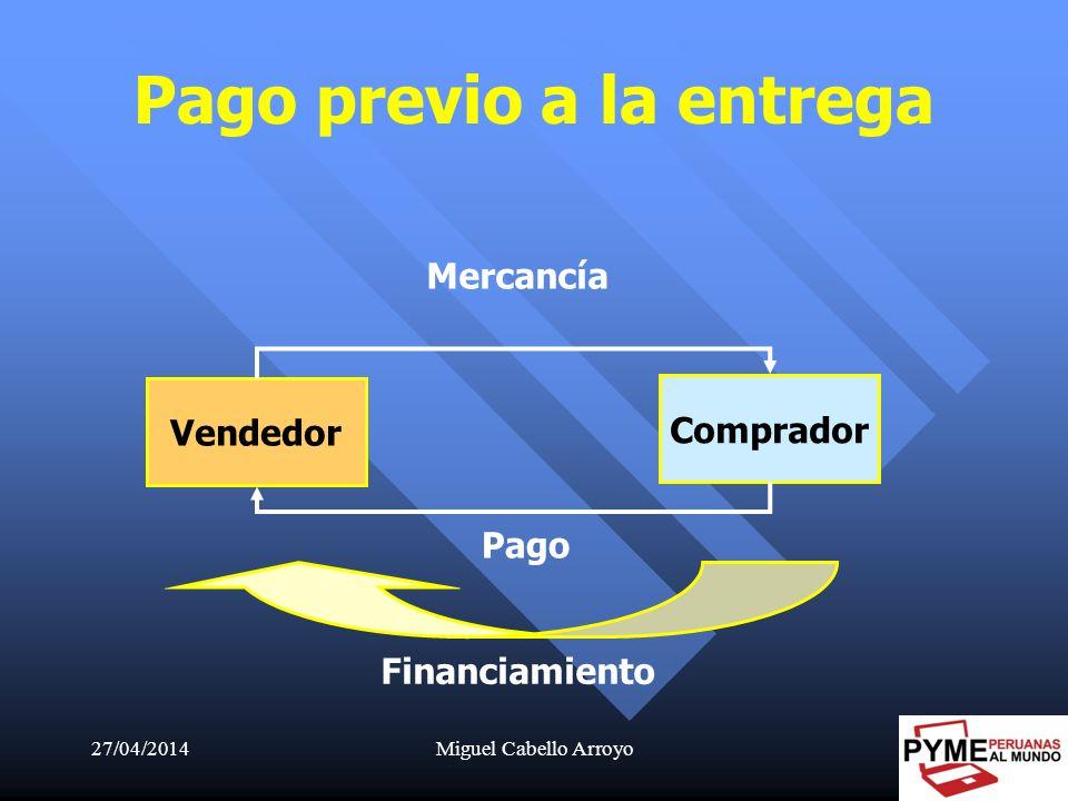 27/04/2014Miguel Cabello Arroyo10 Pago previo a la entrega Vendedor Comprador Financiamiento Mercancía Pago