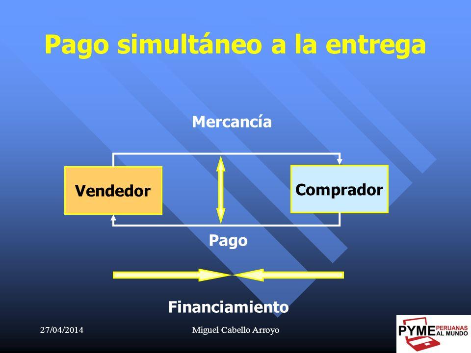 27/04/2014Miguel Cabello Arroyo11 Pago simultáneo a la entrega Vendedor Comprador Financiamiento Mercancía Pago
