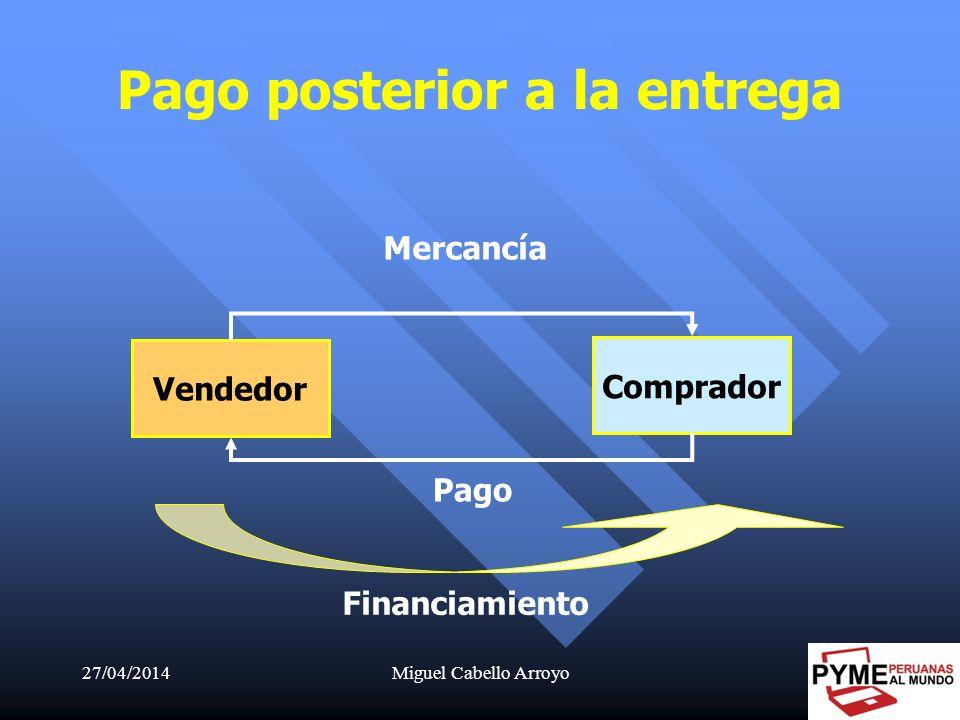 27/04/2014Miguel Cabello Arroyo12 Pago posterior a la entrega Vendedor Comprador Financiamiento Mercancía Pago