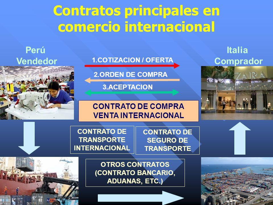 27/04/20142 Contratos principales en comercio internacional CONTRATO DE TRANSPORTE INTERNACIONAL CONTRATO DE SEGURO DE TRANSPORTE OTROS CONTRATOS (CON
