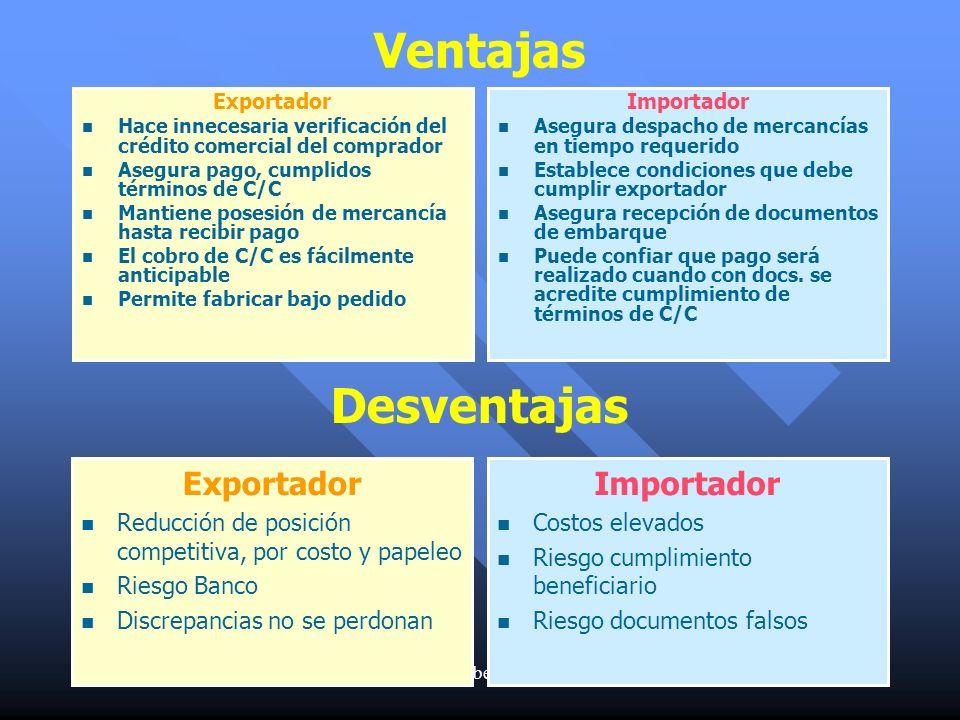 27/04/2014Miguel Cabello Arroyo29 Ventajas Exportador Hace innecesaria verificación del crédito comercial del comprador Asegura pago, cumplidos términ