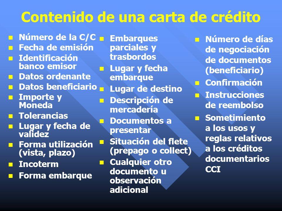 Número de la C/C Fecha de emisión Identificación banco emisor Datos ordenante Datos beneficiario Importe y Moneda Tolerancias Lugar y fecha de validez