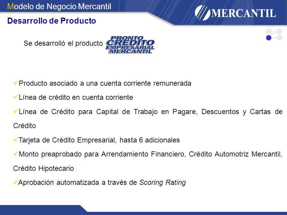Se desarrolló el producto Modelo de Negocio Mercantil Desarrollo de Producto Producto asociado a una cuenta corriente remunerada Línea de crédito en c
