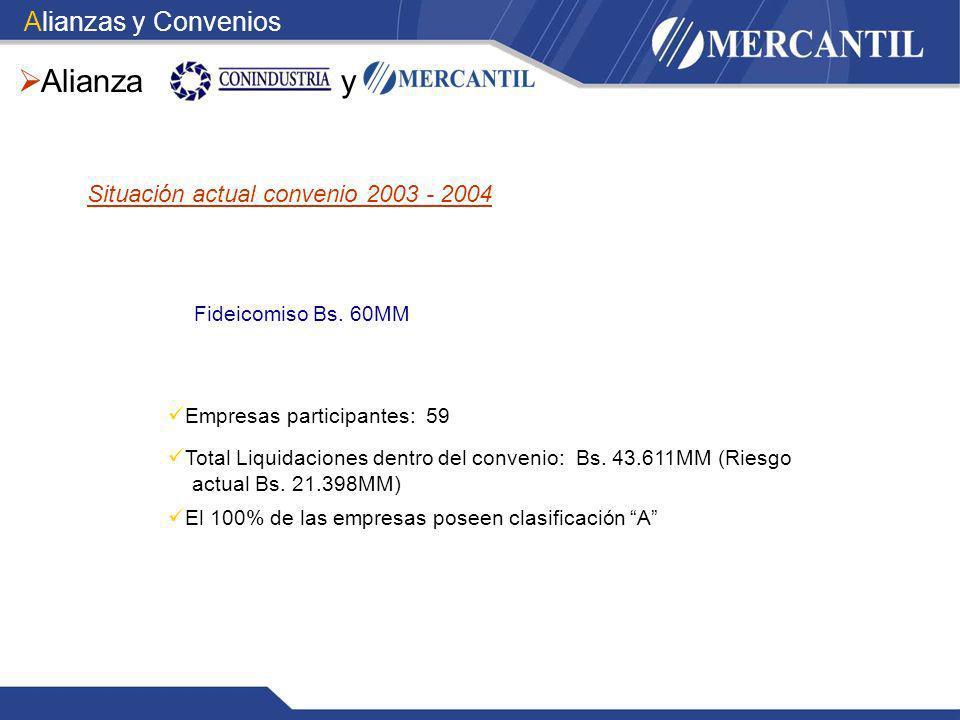 Alianza y Situación actual convenio 2003 - 2004 Empresas participantes: 59 Total Liquidaciones dentro del convenio: Bs. 43.611MM (Riesgo actual Bs. 21