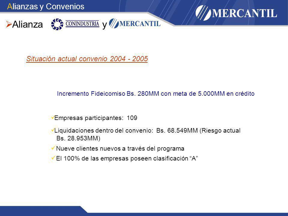 Alianzas y Convenios Alianza y Situación actual convenio 2004 - 2005 Empresas participantes: 109 Liquidaciones dentro del convenio: Bs. 68.549MM (Ries
