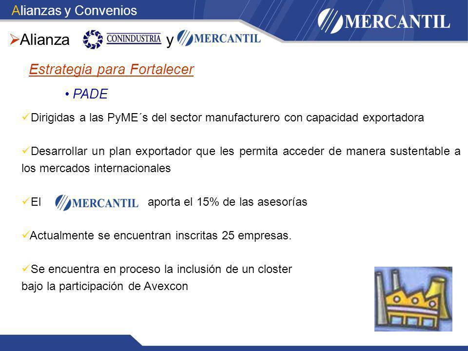 Alianzas y Convenios Alianza y Estrategia para Fortalecer PADE Dirigidas a las PyME´s del sector manufacturero con capacidad exportadora Desarrollar u