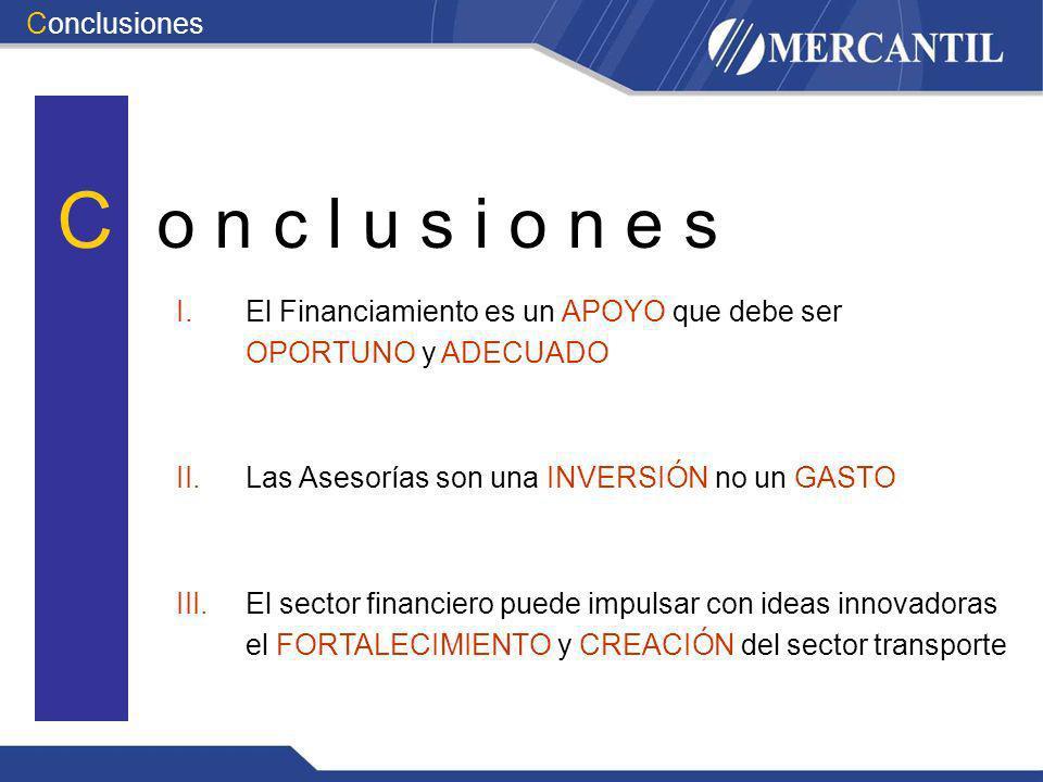 C o n c l u s i o n e s I.El Financiamiento es un APOYO que debe ser OPORTUNO y ADECUADO II.Las Asesorías son una INVERSIÓN no un GASTO III.El sector