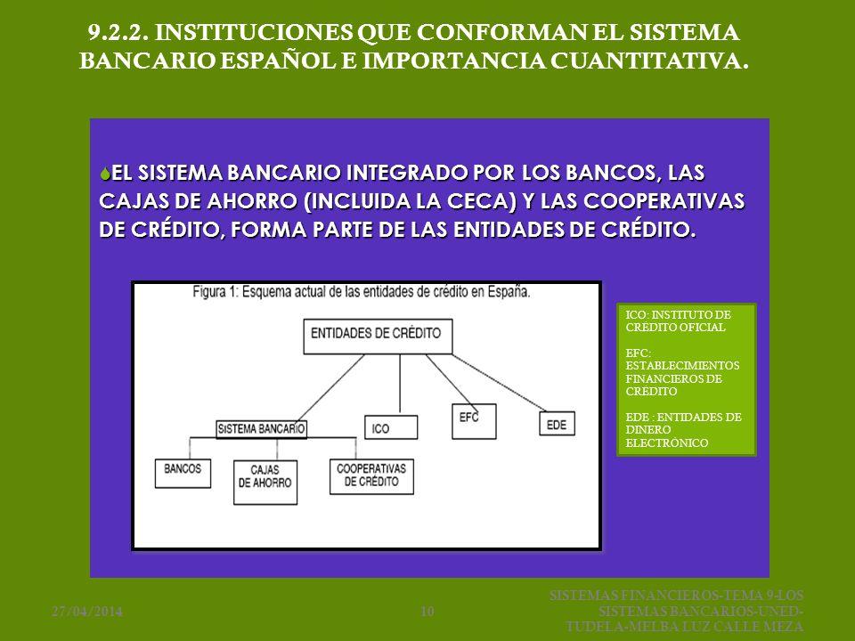 9.2.2. INSTITUCIONES QUE CONFORMAN EL SISTEMA BANCARIO ESPAÑOL E IMPORTANCIA CUANTITATIVA. EL SISTEMA BANCARIO INTEGRADO POR LOS BANCOS, LAS CAJAS DE
