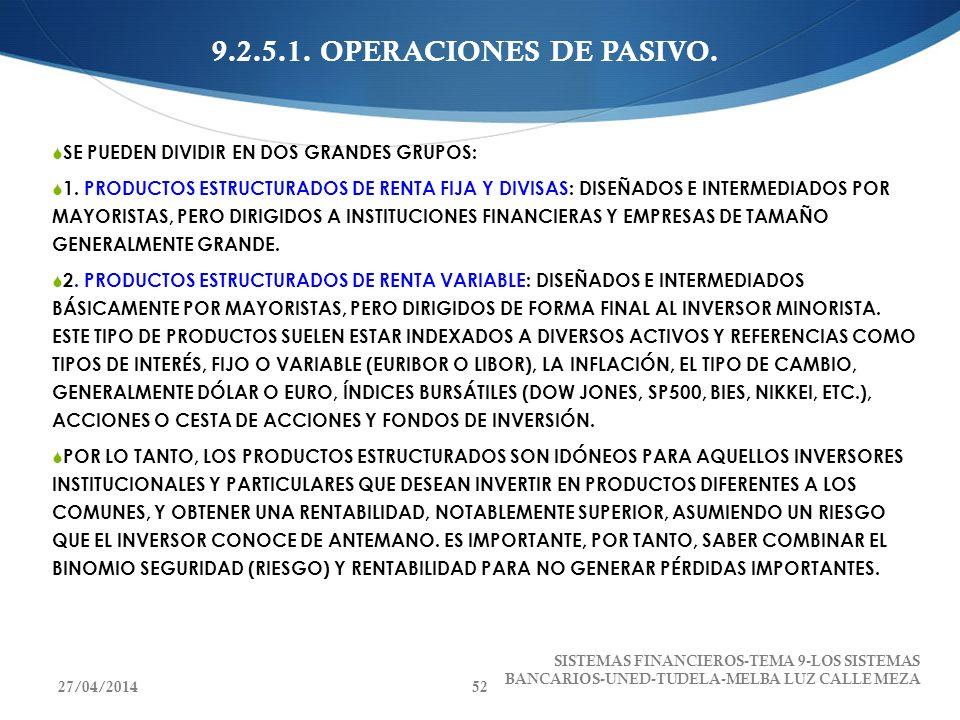 9.2.5.1. OPERACIONES DE PASIVO. SE PUEDEN DIVIDIR EN DOS GRANDES GRUPOS: 1. PRODUCTOS ESTRUCTURADOS DE RENTA FIJA Y DIVISAS: DISEÑADOS E INTERMEDIADOS