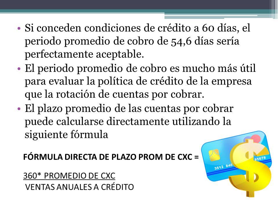 Si conceden condiciones de crédito a 60 días, el periodo promedio de cobro de 54,6 días sería perfectamente aceptable. El periodo promedio de cobro es