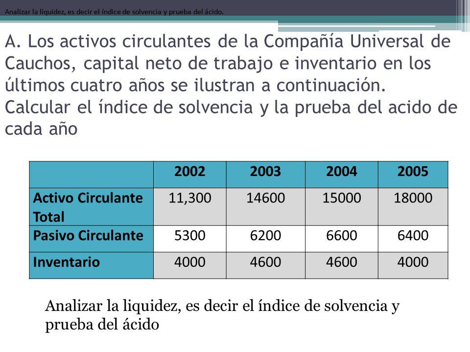 A. Los activos circulantes de la Compañía Universal de Cauchos, capital neto de trabajo e inventario en los últimos cuatro años se ilustran a continua