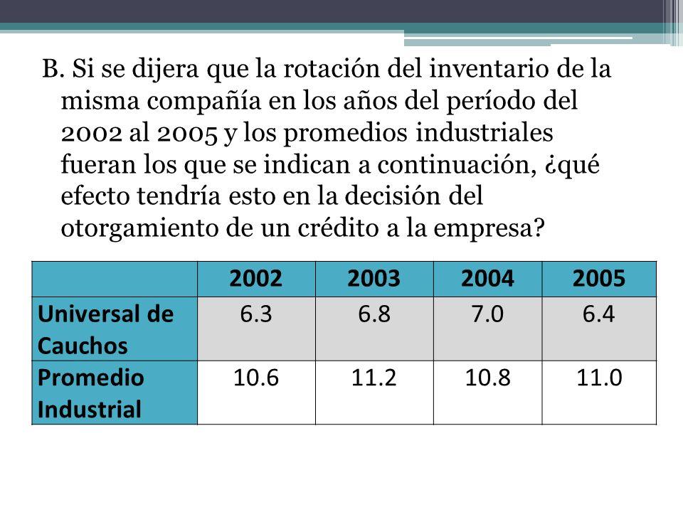 B. Si se dijera que la rotación del inventario de la misma compañía en los años del período del 2002 al 2005 y los promedios industriales fueran los q