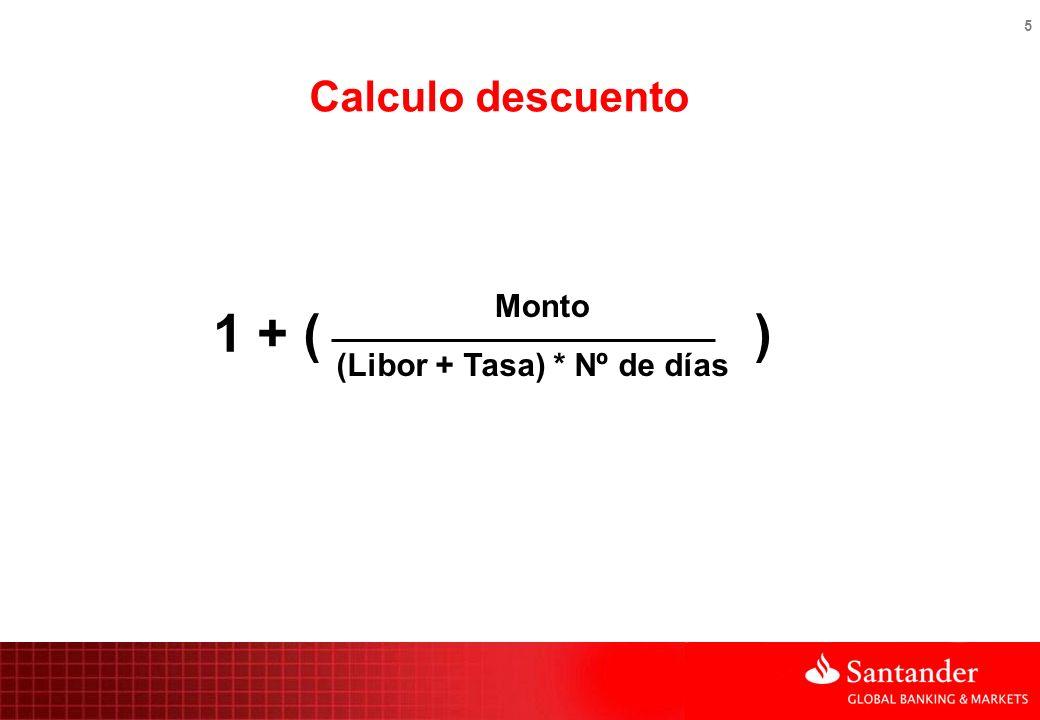 5 Monto (Libor + Tasa) * Nº de días 1 + () Calculo descuento