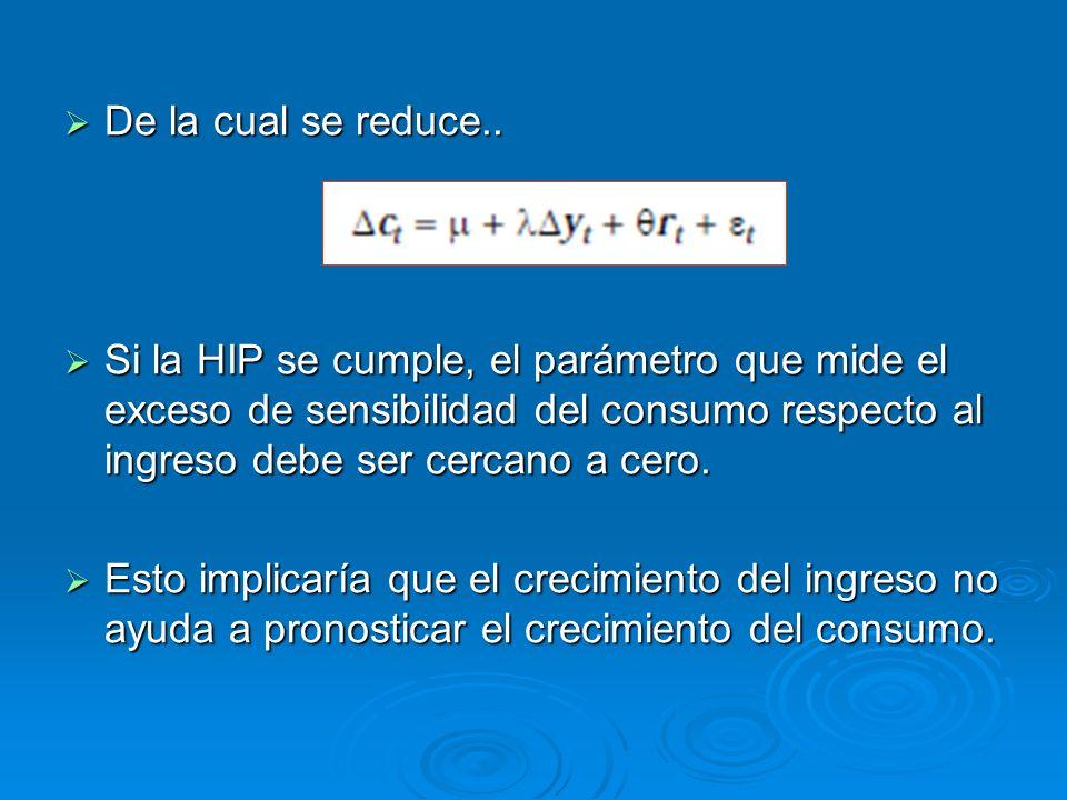 De la cual se reduce.. De la cual se reduce.. Si la HIP se cumple, el parámetro que mide el exceso de sensibilidad del consumo respecto al ingreso deb