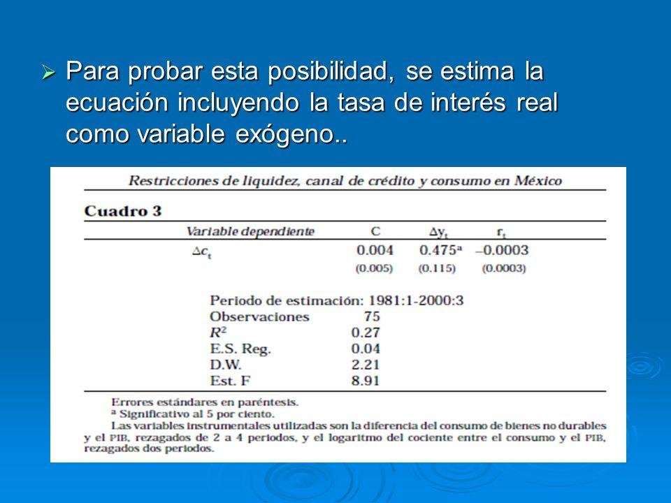 Para probar esta posibilidad, se estima la ecuación incluyendo la tasa de interés real como variable exógeno.. Para probar esta posibilidad, se estima